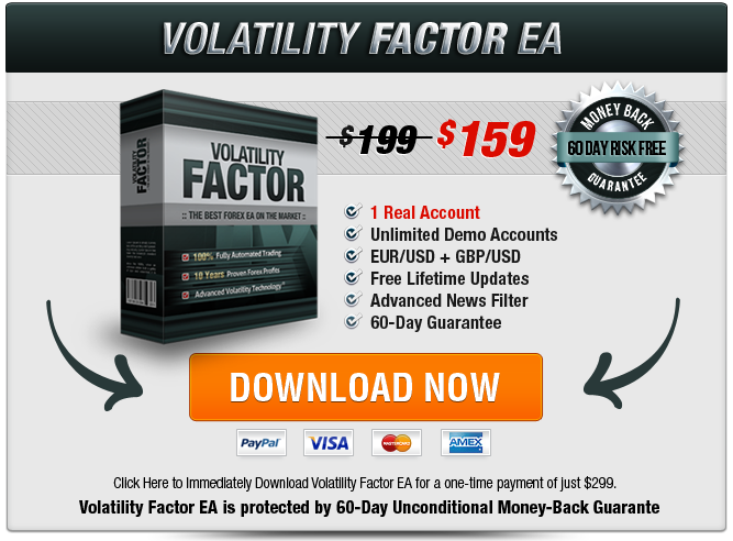 Order Volatility Factor EA Now